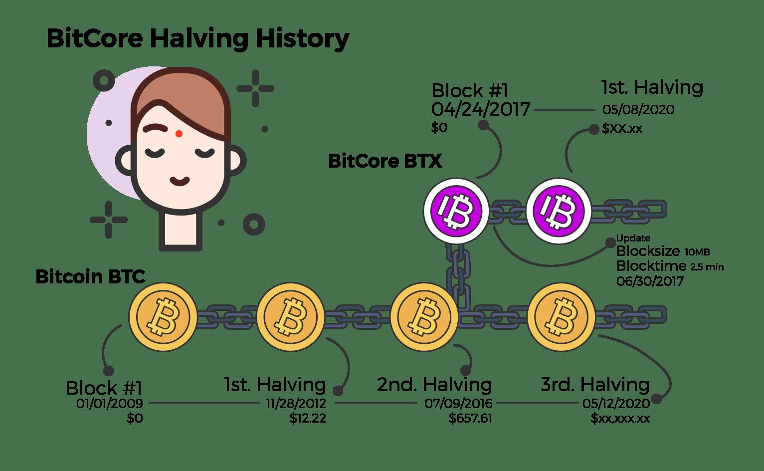 que es un bitcoin miner